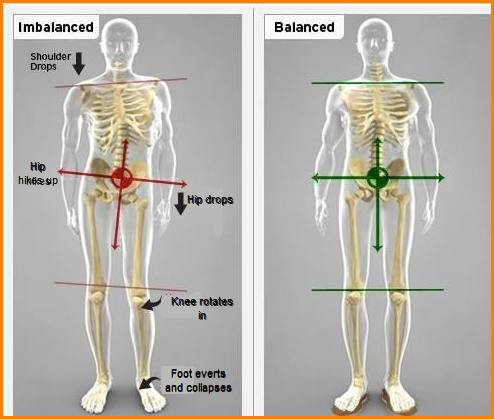 how to fix left right muscle imbalance